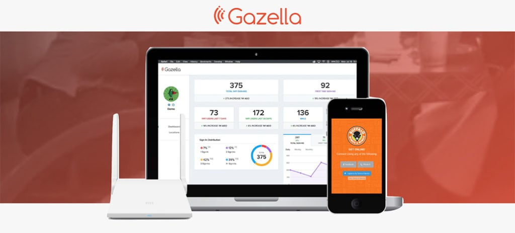 Gazella | Marketing Guest WiFi
