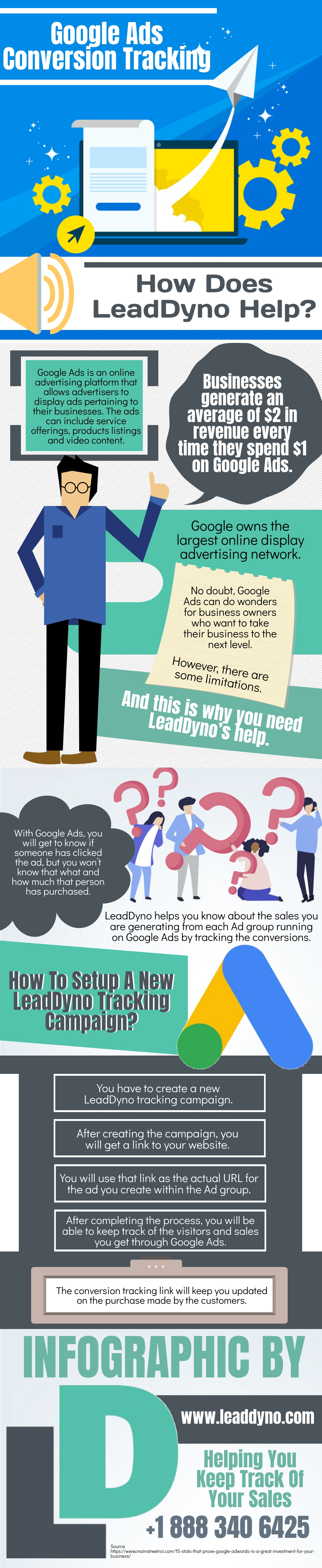 Google Ads Conversion Tracking Infographic