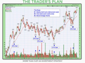 The Trader's Plan | Financial Affiliate Program