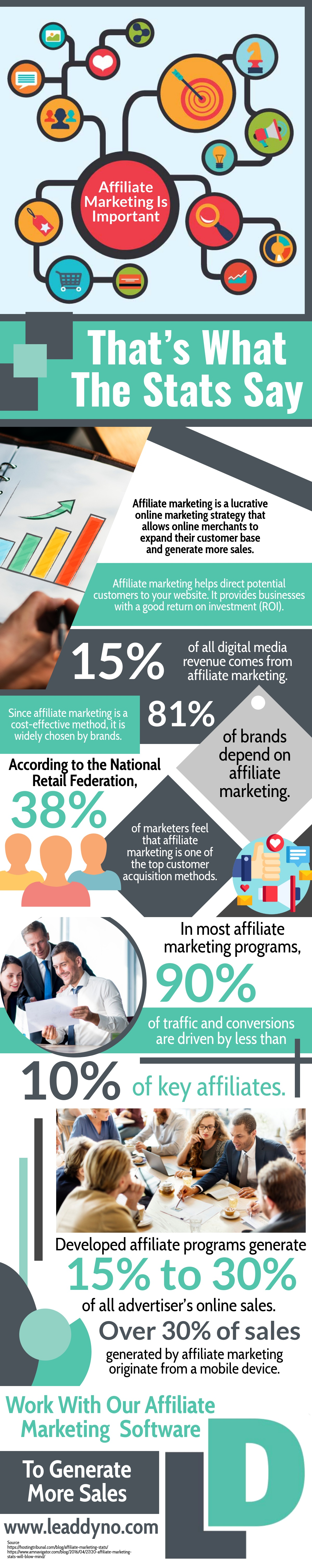 The Importance of Affiliate Marketing [Infographic]