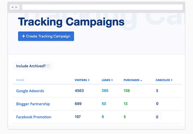 Monitor Tracking Campaigns